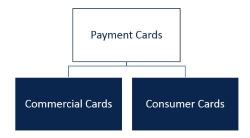PaymentCards.PNG