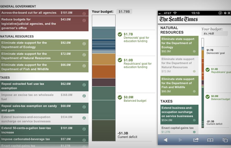 budget_tool