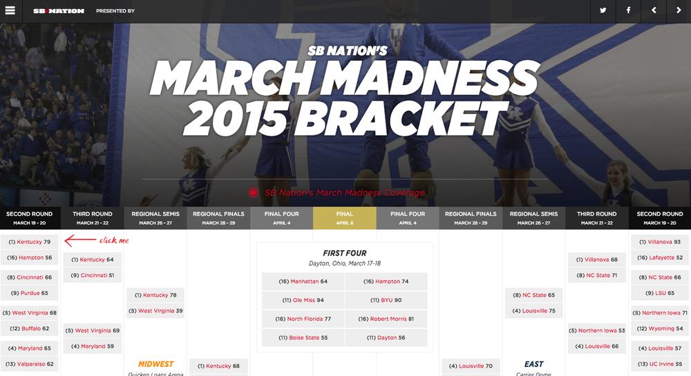 2015 March Madness Bracket, SB Nation
