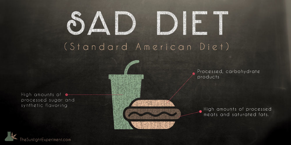 The standard american SAD diet