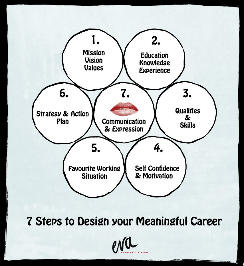 Soul-centered career coaching