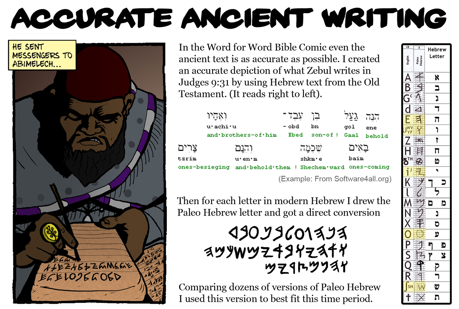 Accurate Ancient Writing in the Word for Word Bible Comic — The Word