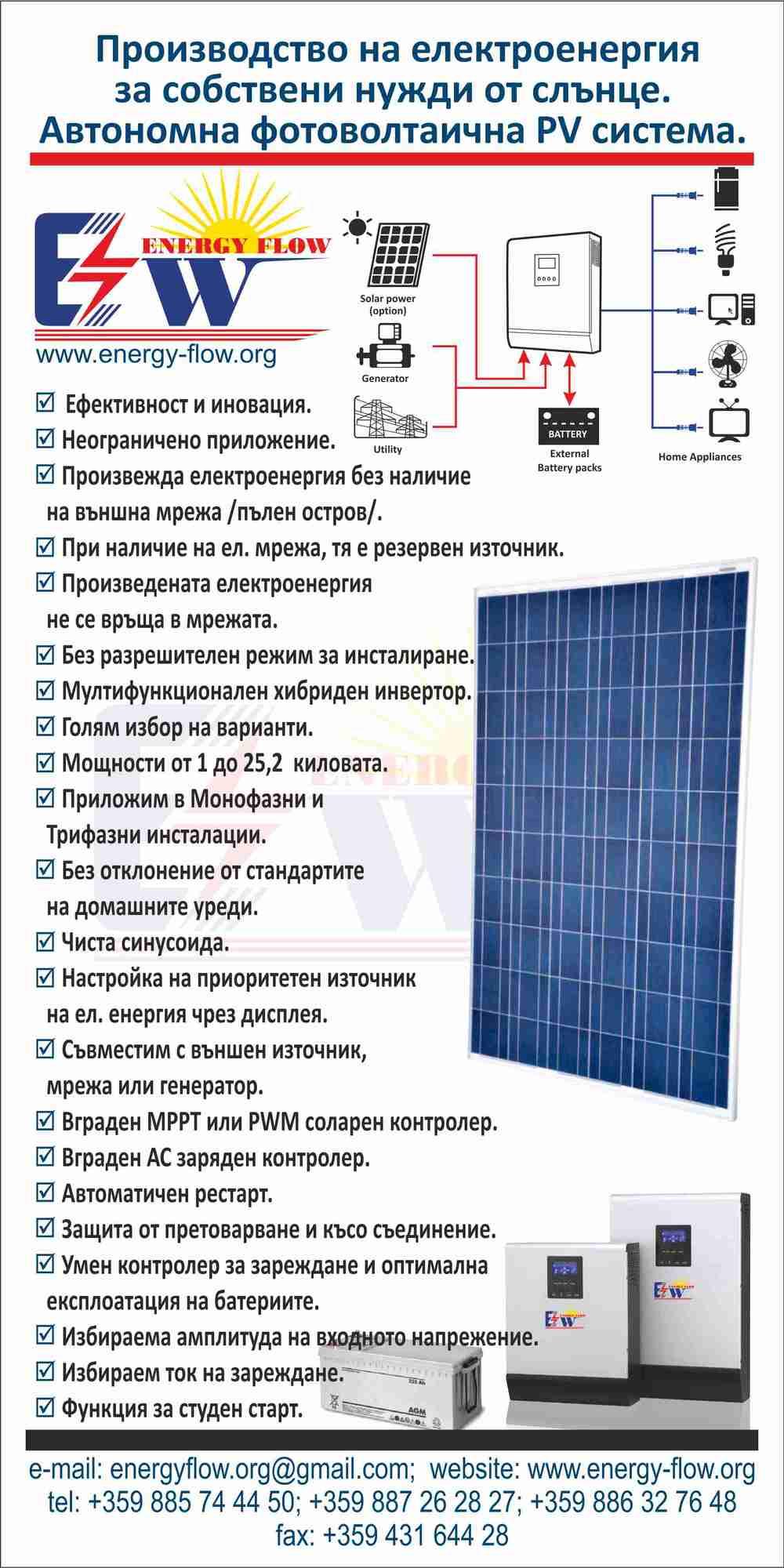 Напълно автоматизиран диспечър на енергийния поток за дома и бизнеса
