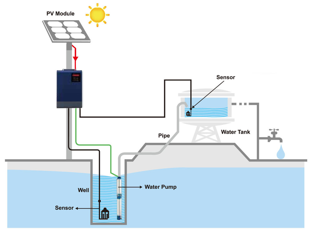 Pump inverter schematic