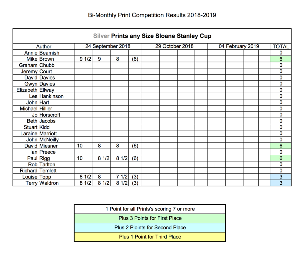 Silver_Prints_Sloane Stanley Cup_Results_2018-2019.png