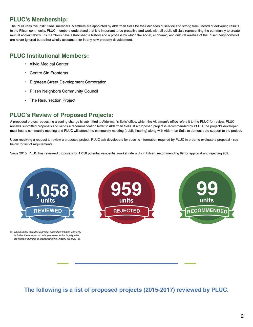 PLUC-Activity-Report.Final_2.jpg