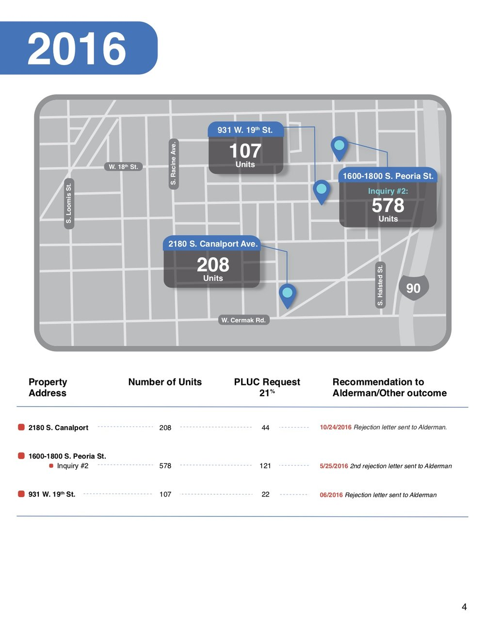 PLUC-Activity-Report.Final_4.jpg