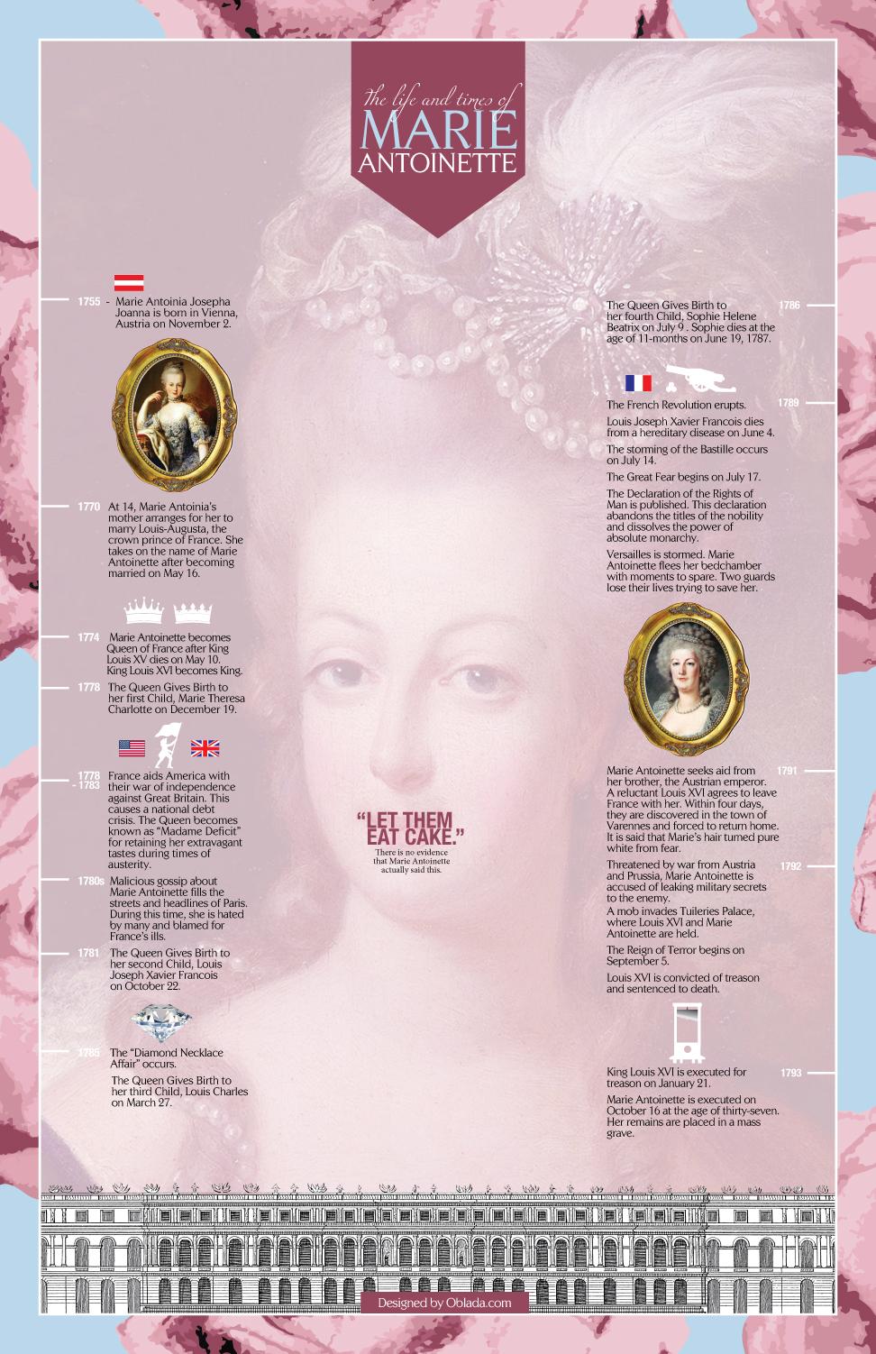 Marie-Antoinette_TIMELINE.jpg