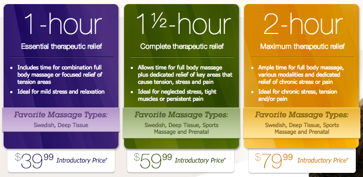 Various pricing options regarding massage packages