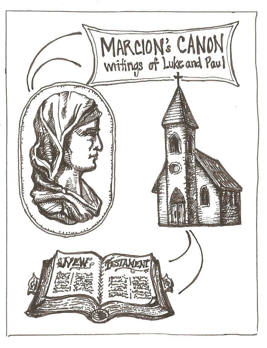 marcion2.jpg