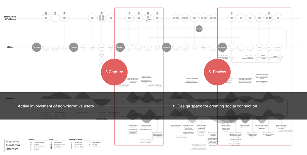 customer journey and design space-01.png
