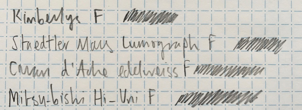 F grade pencil comparison