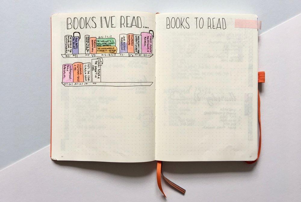 My reading list tracker