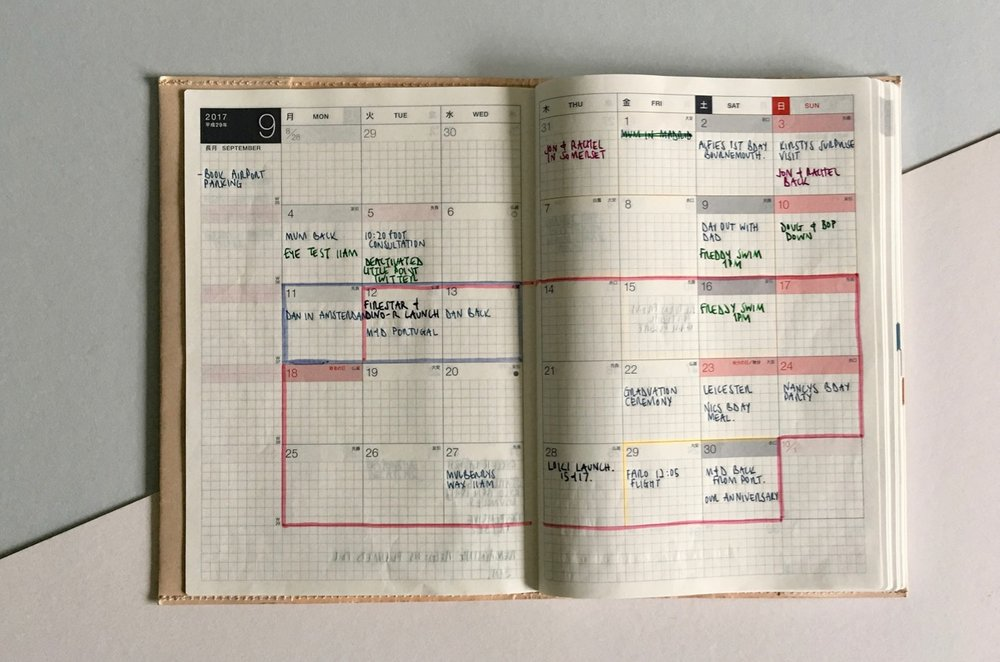 Monthly overview pages