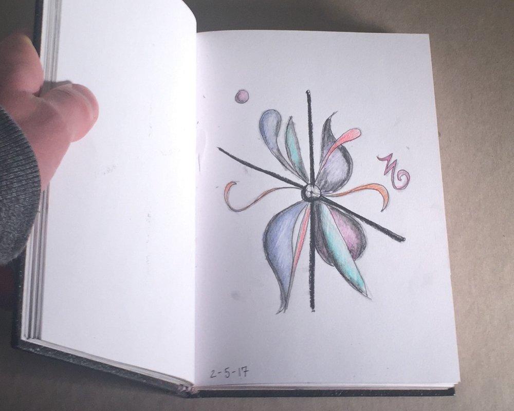 Mandala Form