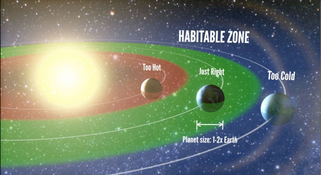 "Many ""Earths"" are Possible"