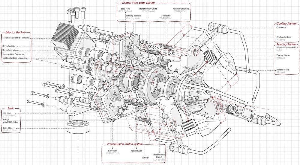 robotic extrusions diagram 2.jpg