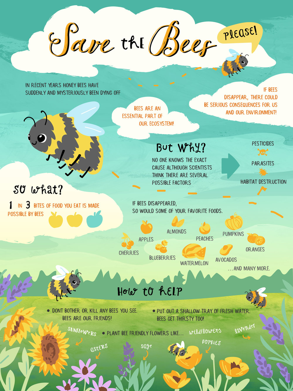 save the bees infographic-poster format1-01.jpg