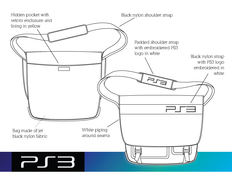 PS3Bag102.jpg
