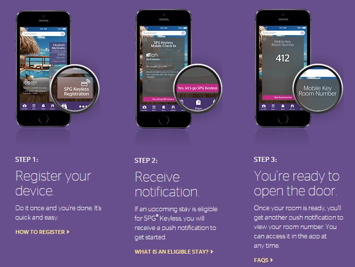 SPG Keyless App