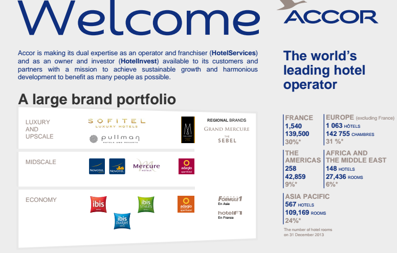 accor hotel swot Abstract this is an in-depth analysis on market capitalization of intercontinental hotels group plc, a global hotels company ranked at position 72 in the ftse 100 index at the close of business on march 2 nd 2012.