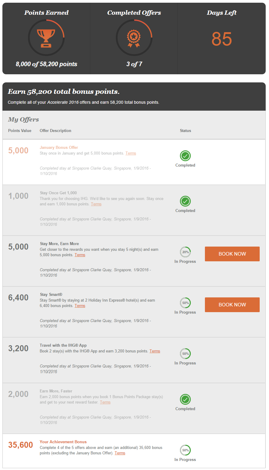 IHG Accelerate 2016 Offers