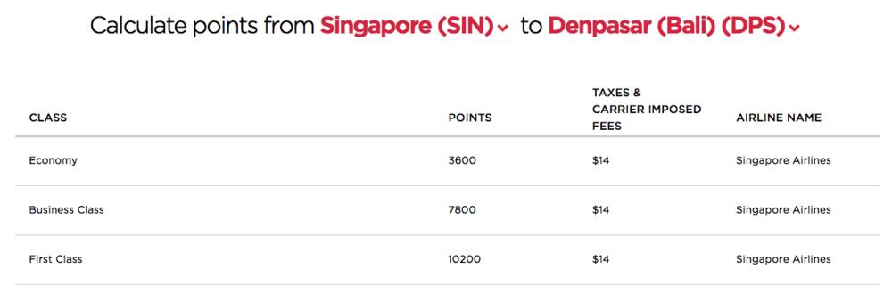 Singapore to Denpasar (Bali) using VA Elevate Points
