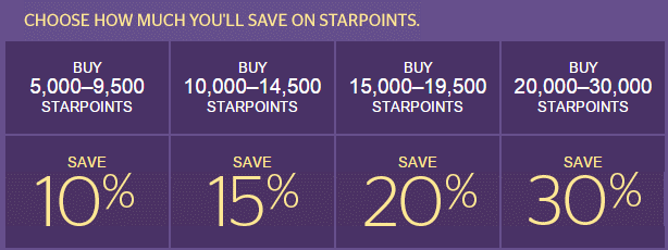 Save up to 30% off Starpoints
