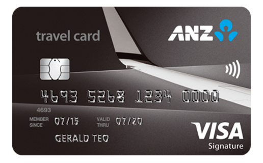 ANZ Travel Card | Photo Credit: ANZ