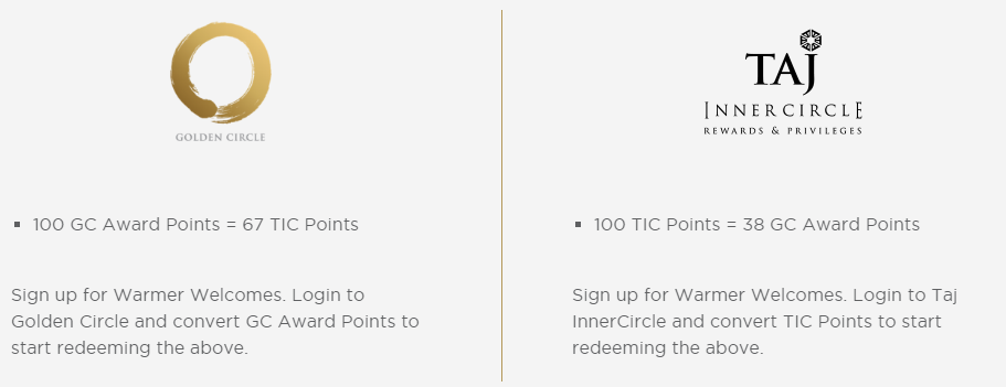 Points Conversion between Golden Circle and Taj InnerCircle