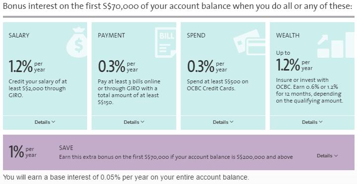 OCBC Bank 360 Account | Photo Credit: OCBC Bank