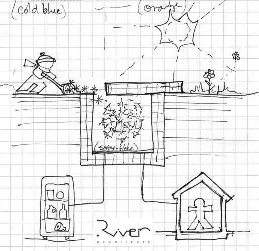 Ice Box Concept