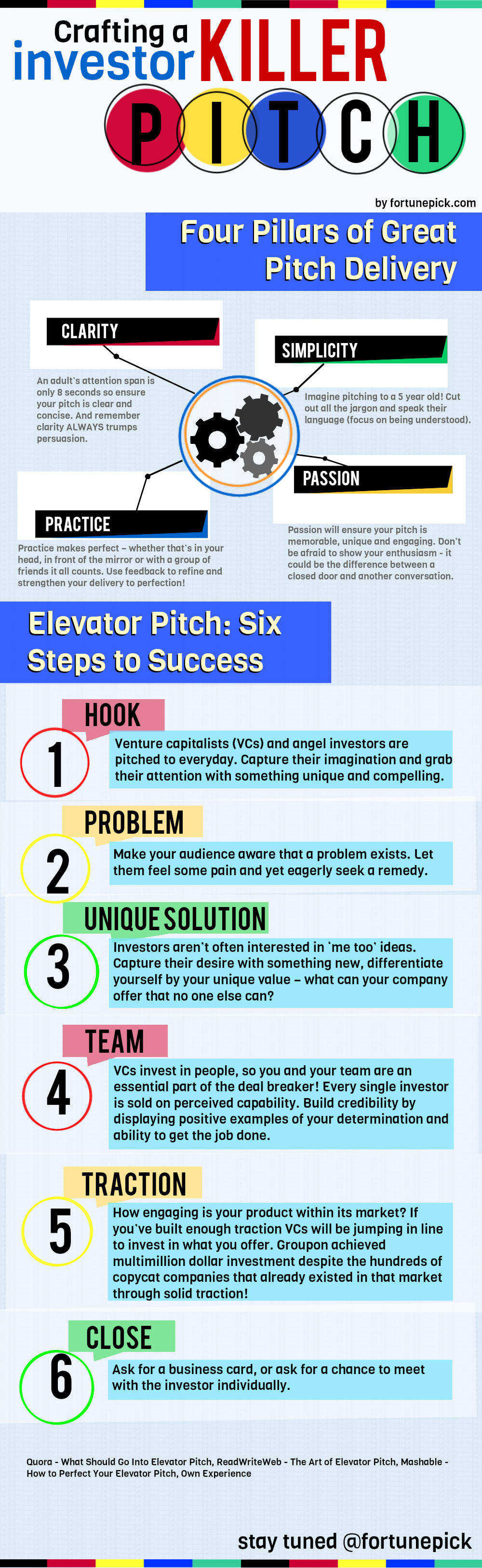Reference: http://www.forbes.com/sites/ericaswallow/2012/06/27/elevator-pitch/