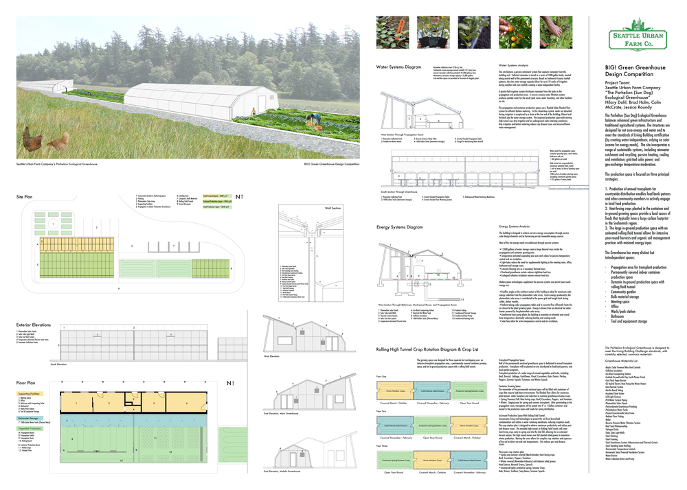 SUFCo Greenhouse Competition Board (2).jpg