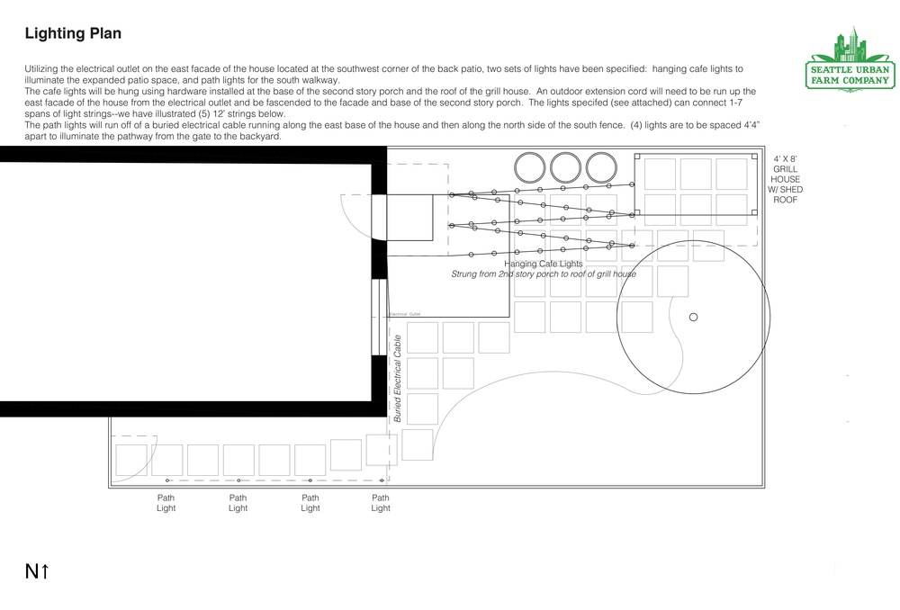 Lighting Plan_Seattle Urban Farm Co.