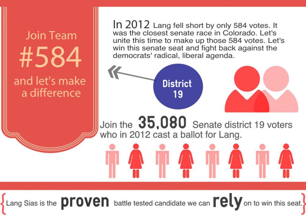 Lang-infograph-7.jpg