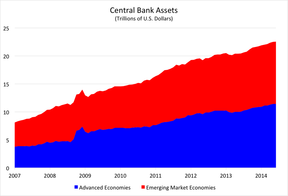 Source: National central banks.