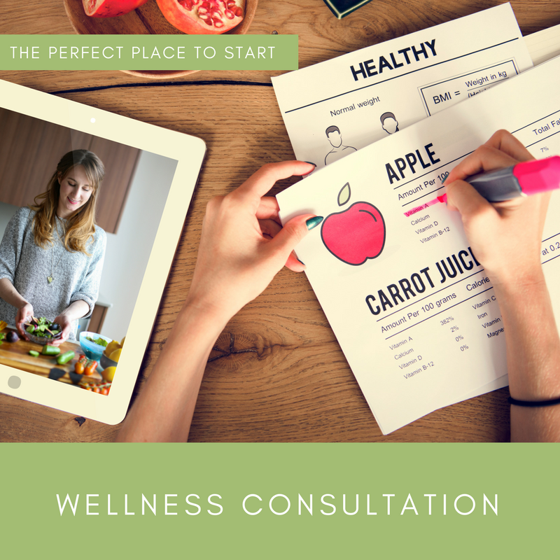 Simply Nourished Consultation