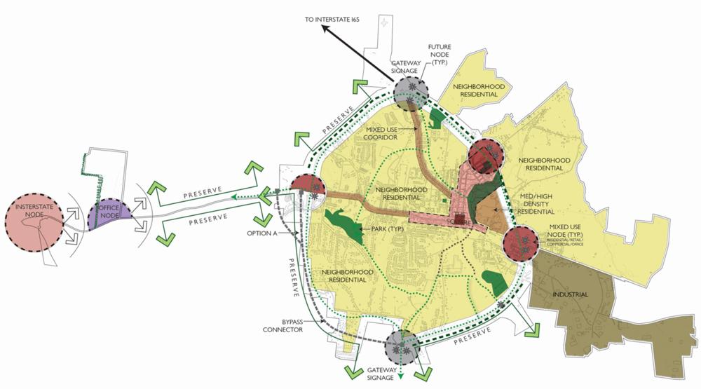 City of Lewisburg Design Guidelines