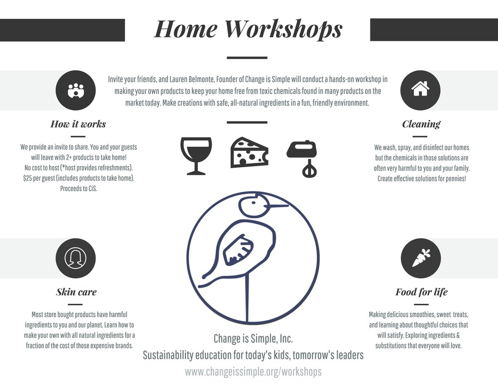 Wellness workshops change is simple you will learn all about harmful ingredients in products you use everyday making your own products responsible buying tips tricks and more stopboris Images