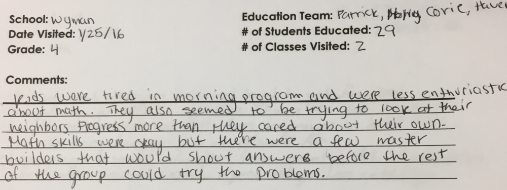 This is an example of a well written lesson review