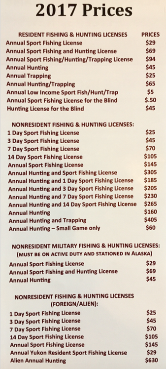 2017 Fishing License Prices Screenshot.png