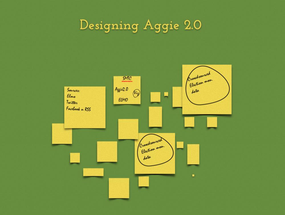 AGGIE:  A web-based social media tracking and aggregation platform.