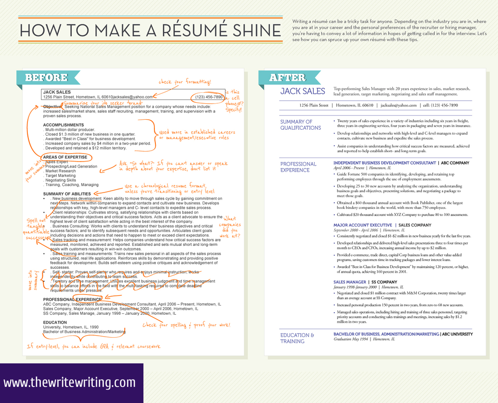 resume writing service va beach Our resume writing skills have helped clients get hired worldwide at resume writing guild, we guarantee that your resume will only resume writing service.