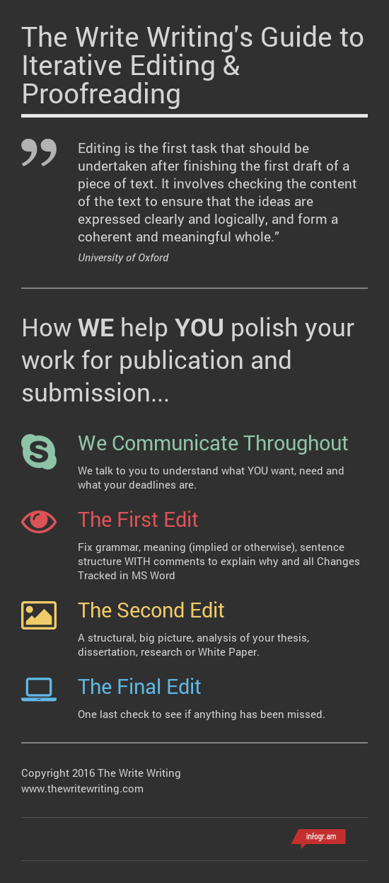 Dissertation Proofreading   Editing Services in UK Gumtree