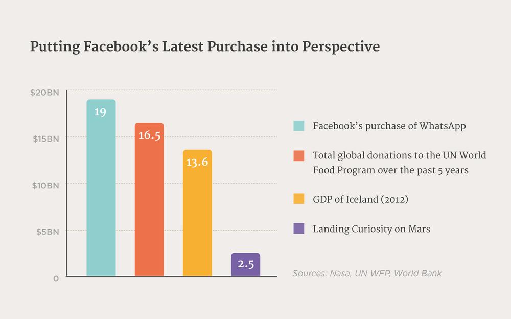 FB-Chart-01.png