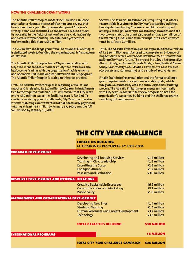 CY Challenge_8_72.jpg