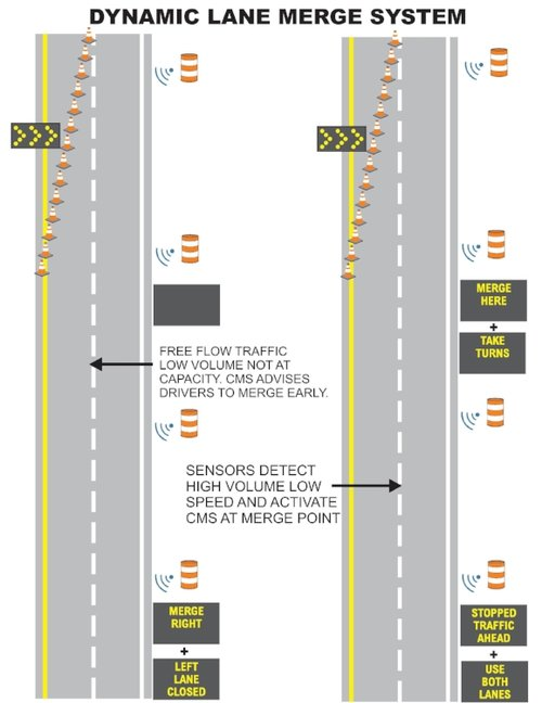 Dynamic Lane Merge System-page-001.jpg