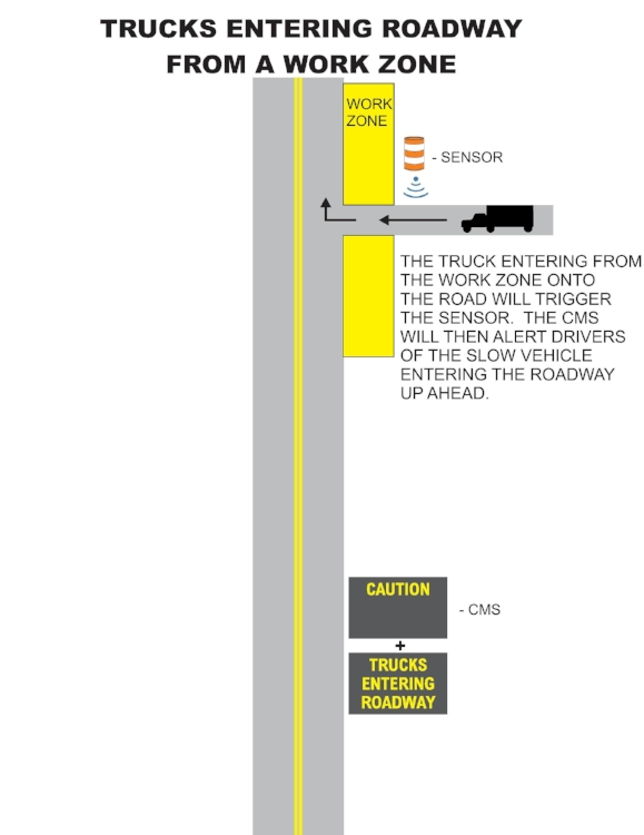 Trucks Entering From Work Zone-page-001.jpg