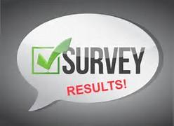 Survey Results.jpg